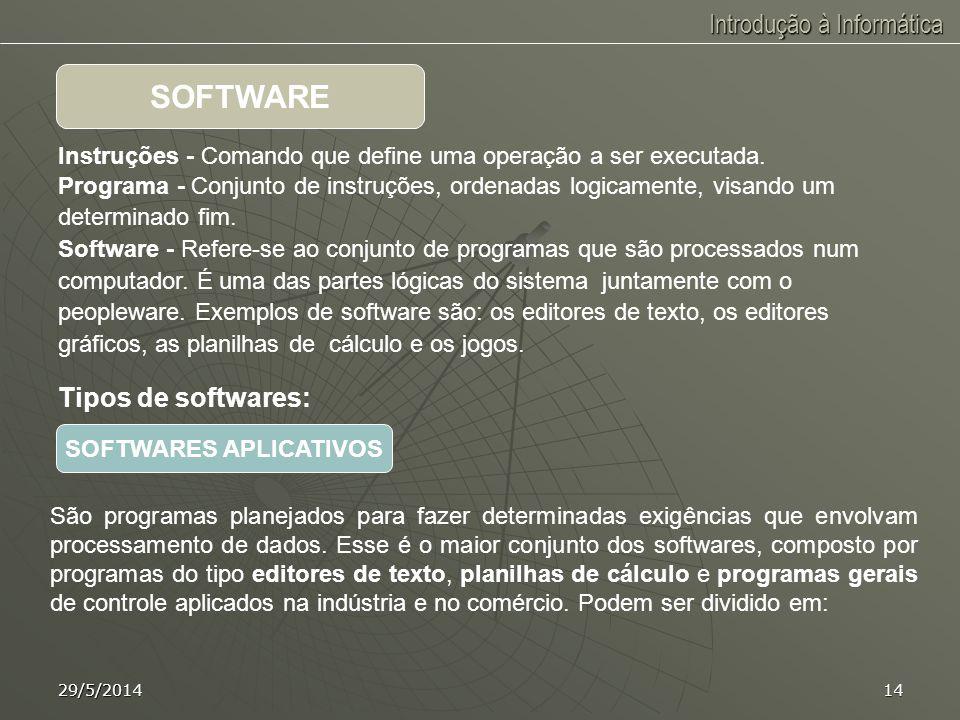 Introdução à Informática 29/5/201413 COMPUTADOR EXPLODIDO 1-Monitor LCD 2-Placa-mãe 3-Processador 4-Memória RAM 5-Placas de expansão 6-Fonte 7-Ud. de