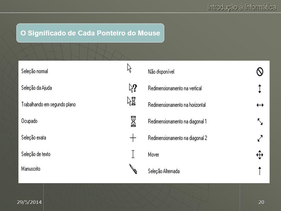Introdução à Informática 29/5/201419 O Desktop do Windows área de trabalho barra de tarefas Botão iniciar ícones