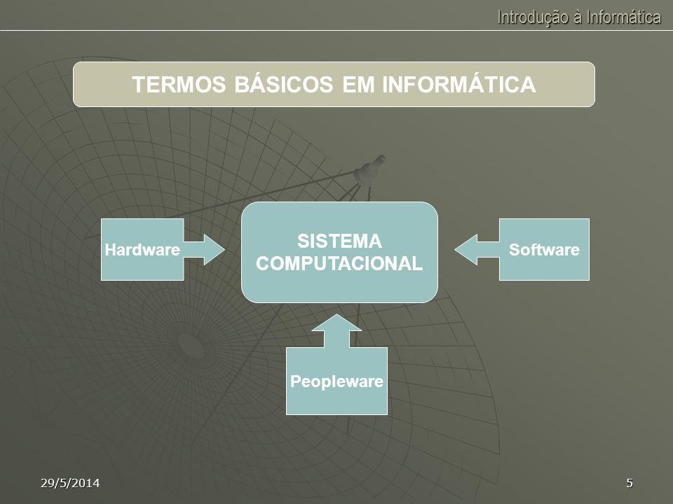 Introdução à Informática 29/5/20144 Dados: São fatos básicos, em geral, são elementos conhecidos de um certo problema. Informação: Conjunto de dados o