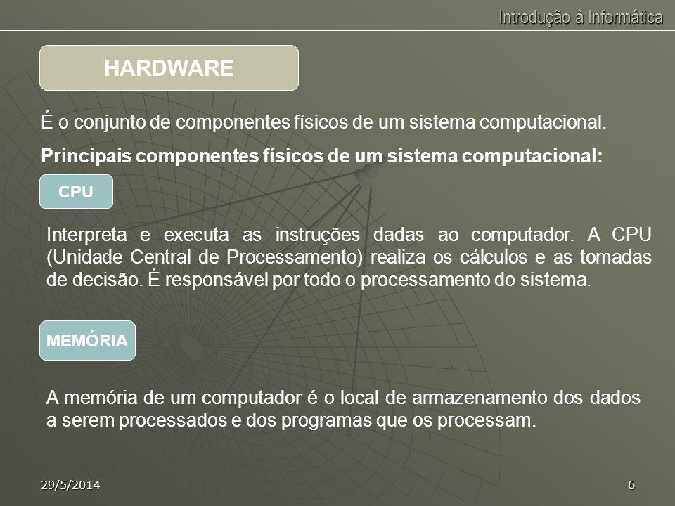 Introdução à Informática 29/5/20145 TERMOS BÁSICOS EM INFORMÁTICA HardwareSoftware Peopleware SISTEMA COMPUTACIONAL