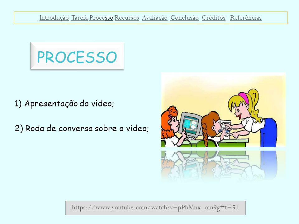 PROCESSO 1) Apresentação do vídeo; 2) Roda de conversa sobre o vídeo; IntroduçãoIntrodução Tarefa Processo Recursos Avaliação Conclusão Créditos Refer
