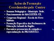 Semana Pedagógica - Município Sede. Funcionamento do MAGISTER /CE. Congresso Regional - Escola do Novo Milênio. Formação Específica dos Professores de