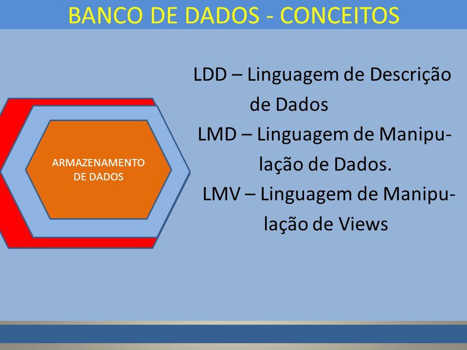 LDD – Linguagem de Descrição de Dados LMD – Linguagem de Manipu- lação de Dados.