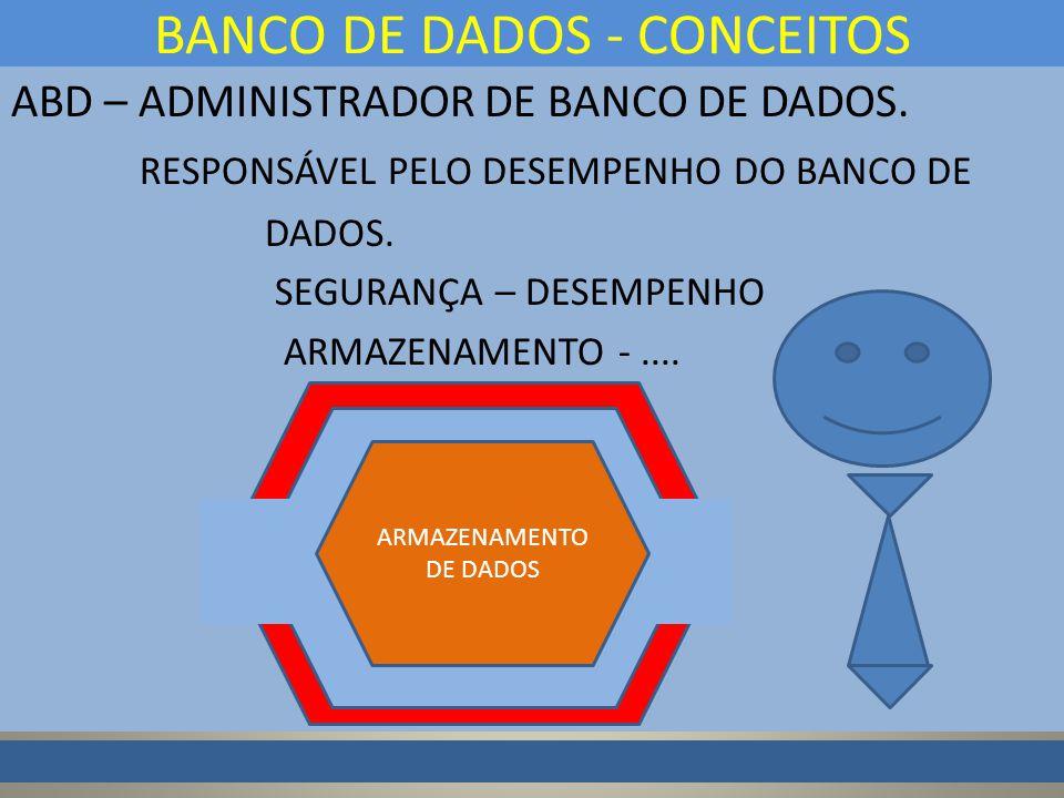 ABD – ADMINISTRADOR DE BANCO DE DADOS.RESPONSÁVEL PELO DESEMPENHO DO BANCO DE DADOS.