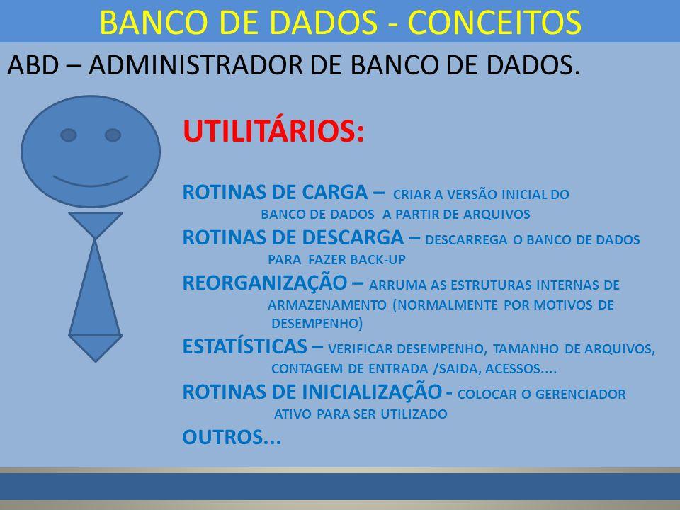 ABD – ADMINISTRADOR DE BANCO DE DADOS.