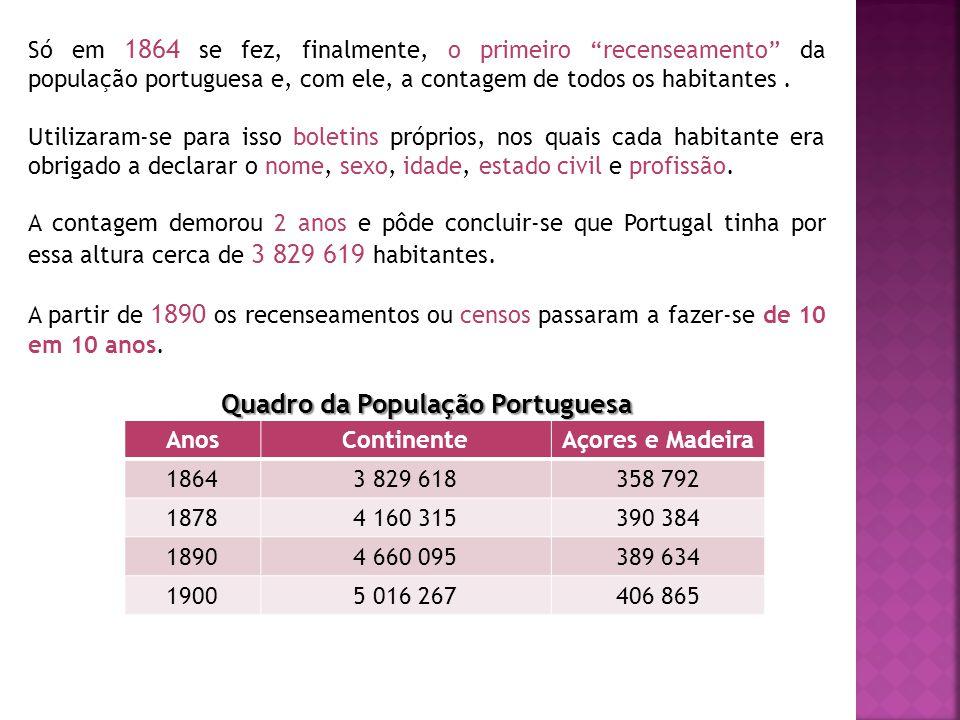 Só em 1864 se fez, finalmente, o primeiro recenseamento da população portuguesa e, com ele, a contagem de todos os habitantes. Utilizaram-se para isso