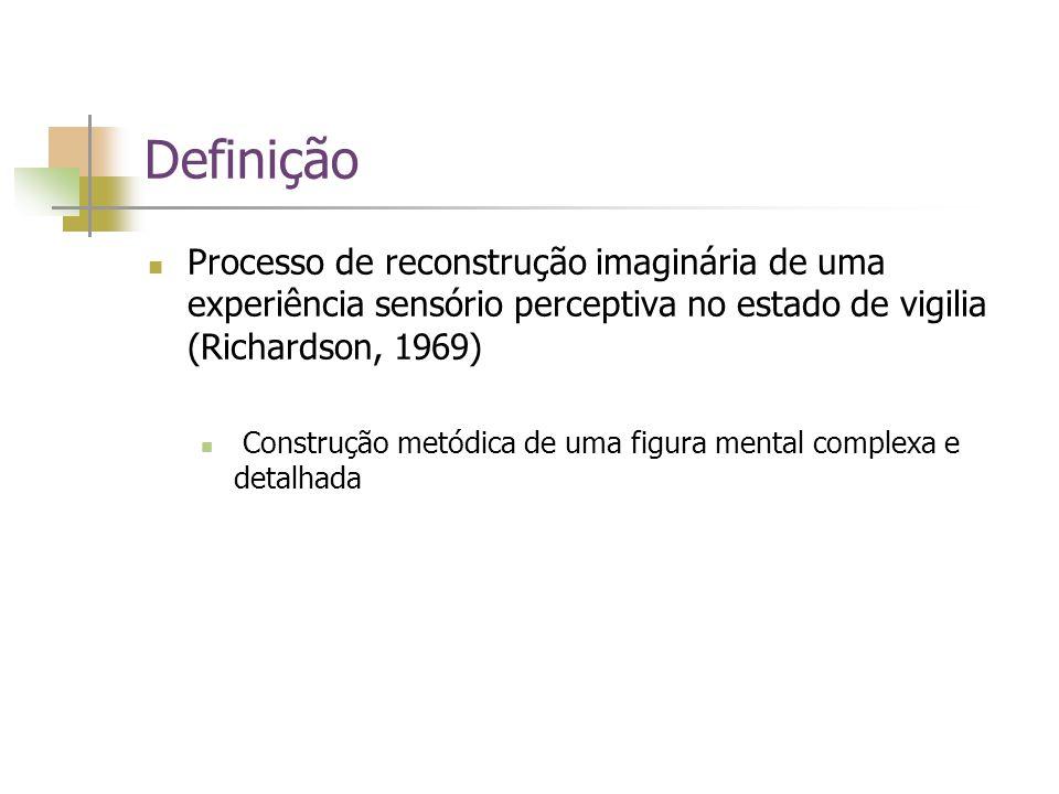 Definição Processo de reconstrução imaginária de uma experiência sensório perceptiva no estado de vigilia (Richardson, 1969) Construção metódica de um