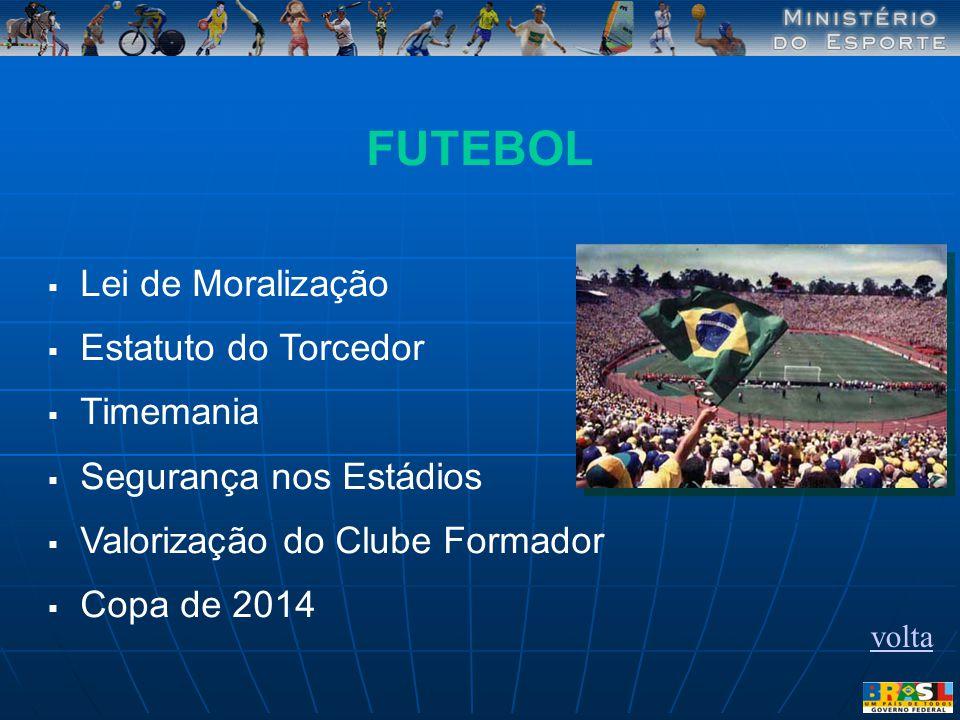 FUTEBOL Lei de Moralização Estatuto do Torcedor Timemania Segurança nos Estádios Valorização do Clube Formador Copa de 2014 volta