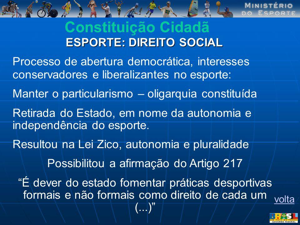 ESPORTE: DIREITO SOCIAL volta Constituição Cidadã Processo de abertura democrática, interesses conservadores e liberalizantes no esporte: Manter o par