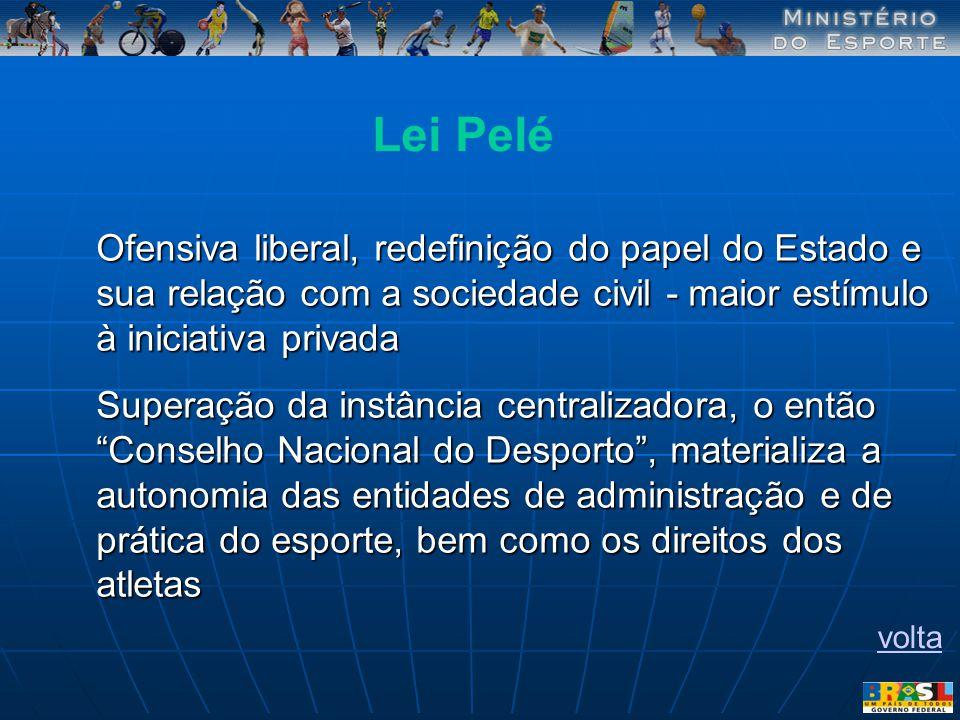A atual gestão compromete-se a agregar força, de forma institucionalizada, na direção da superação do quadro de injustiça, exclusão e vulnerabilidade social que se caracteriza a estrutura histórica da sociedade brasileira.