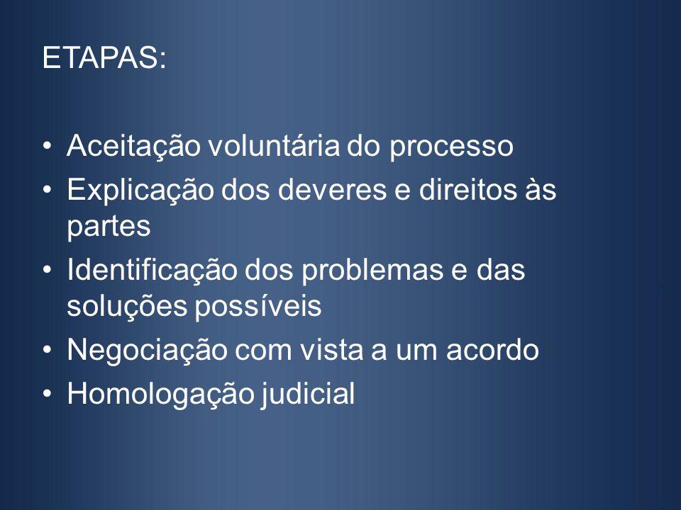 ETAPAS: Aceitação voluntária do processo Explicação dos deveres e direitos às partes Identificação dos problemas e das soluções possíveis Negociação c
