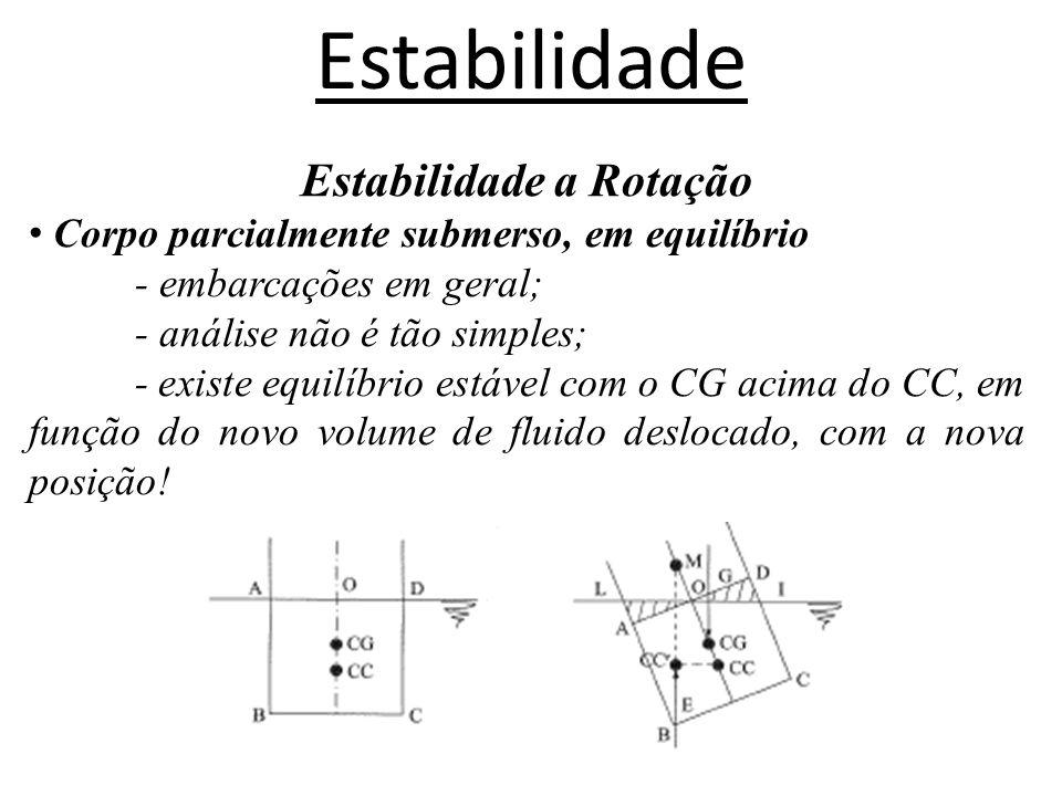 Estabilidade Estabilidade a Rotação Corpo parcialmente submerso, em equilíbrio - embarcações em geral; - análise não é tão simples; - existe equilíbri
