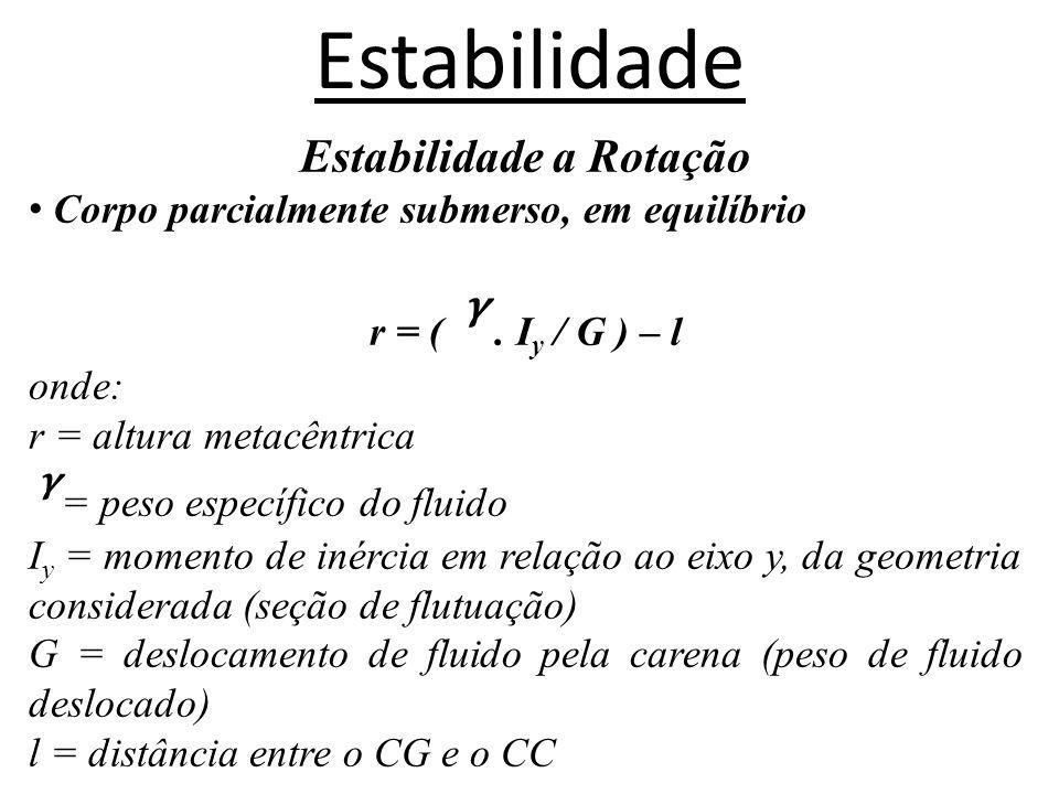 Estabilidade Estabilidade a Rotação Corpo parcialmente submerso, em equilíbrio r = (. I y / G ) – l onde: r = altura metacêntrica = peso específico do