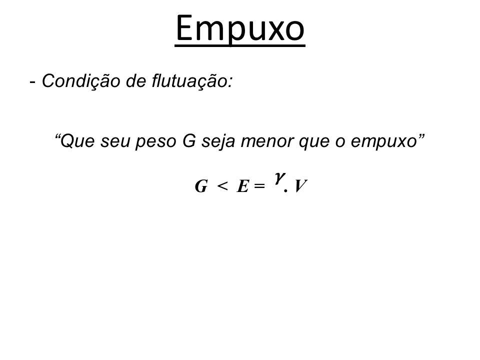 Empuxo - Condição de flutuação: Que seu peso G seja menor que o empuxo G < E =. V