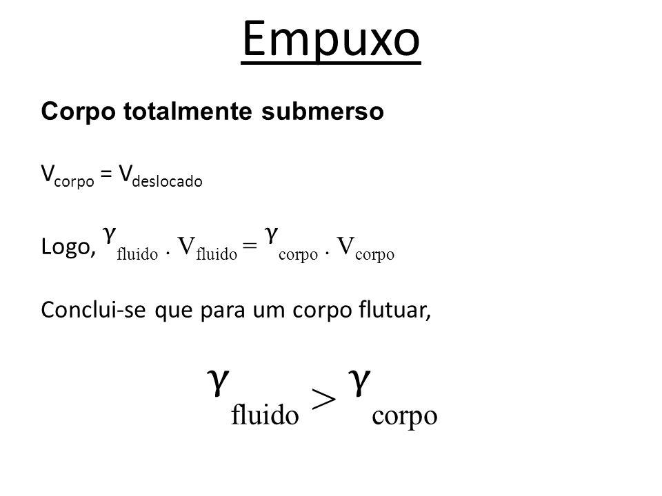 Empuxo Corpo totalmente submerso V corpo = V deslocado Logo, fluido. V fluido = corpo. V corpo Conclui-se que para um corpo flutuar, fluido > corpo