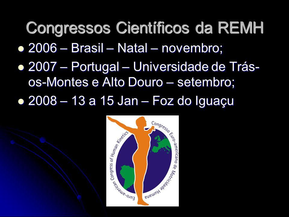 Congressos Científicos da REMH 2006 – Brasil – Natal – novembro; 2006 – Brasil – Natal – novembro; 2007 – Portugal – Universidade de Trás- os-Montes e Alto Douro – setembro; 2007 – Portugal – Universidade de Trás- os-Montes e Alto Douro – setembro; 2008 – 13 a 15 Jan – Foz do Iguaçu 2008 – 13 a 15 Jan – Foz do Iguaçu
