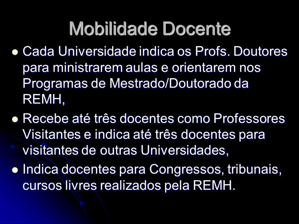 Mobilidade Docente Cada Universidade indica os Profs.