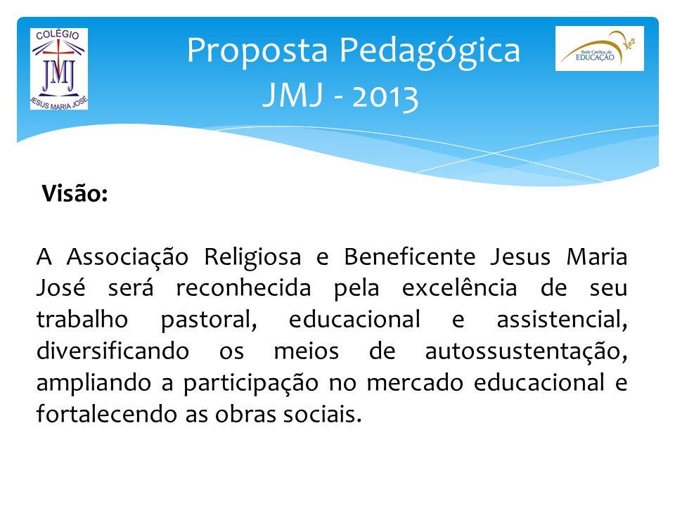 Proposta Pedagógica JMJ - 2013 Visão: A Associação Religiosa e Beneficente Jesus Maria José será reconhecida pela excelência de seu trabalho pastoral,