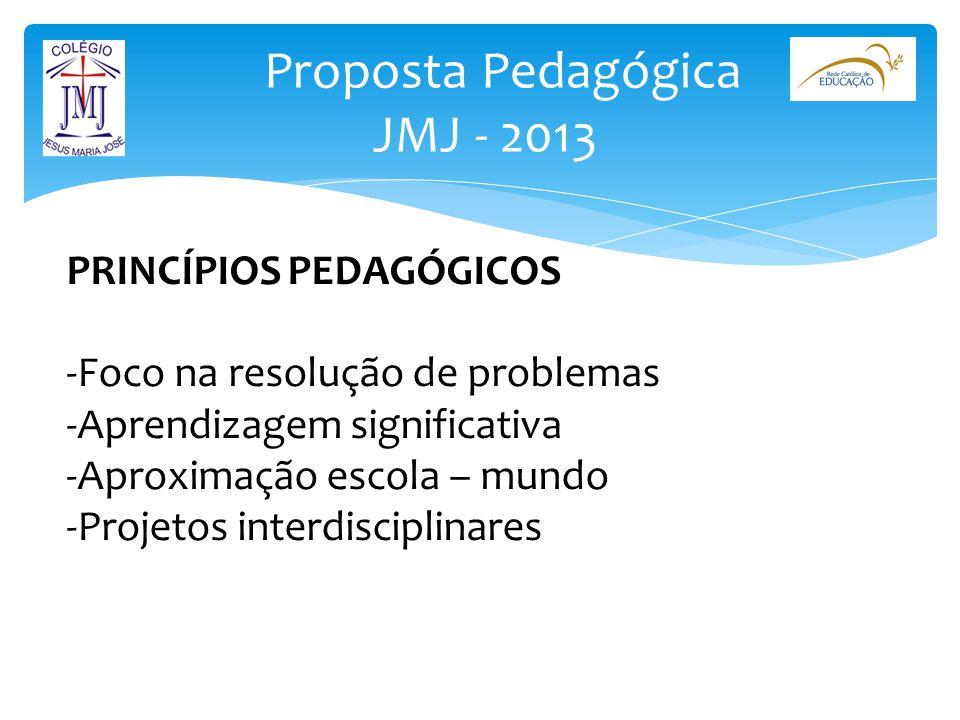 Proposta Pedagógica JMJ - 2013 PRINCÍPIOS PEDAGÓGICOS -Foco na resolução de problemas -Aprendizagem significativa -Aproximação escola – mundo -Projeto