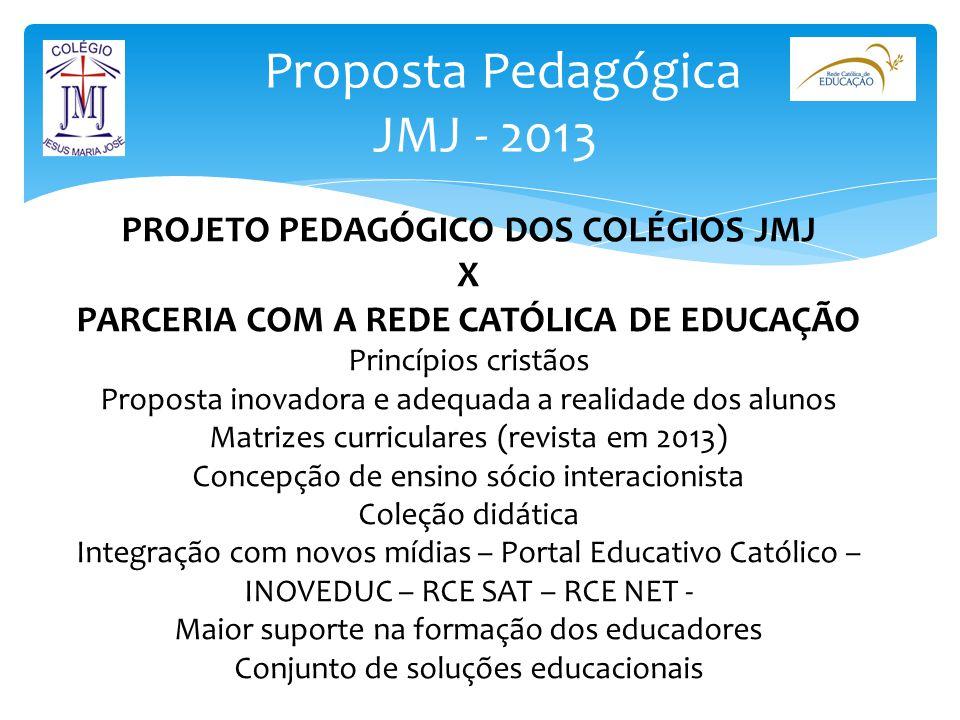 Proposta Pedagógica JMJ - 2013 PROJETO PEDAGÓGICO DOS COLÉGIOS JMJ X PARCERIA COM A REDE CATÓLICA DE EDUCAÇÃO Princípios cristãos Proposta inovadora e