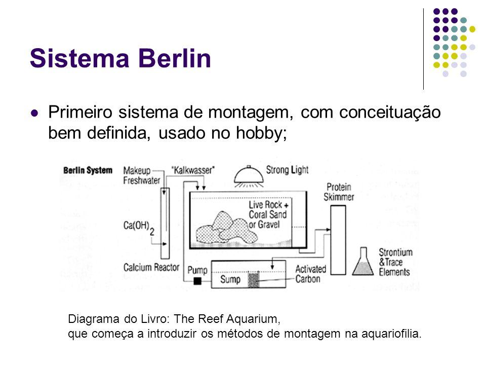 Sistema Berlin Primeiro sistema de montagem, com conceituação bem definida, usado no hobby; Diagrama do Livro: The Reef Aquarium, que começa a introdu