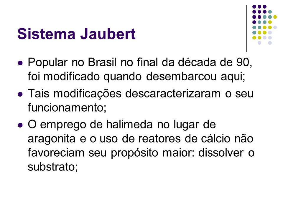 Sistema Jaubert Popular no Brasil no final da década de 90, foi modificado quando desembarcou aqui; Tais modificações descaracterizaram o seu funciona