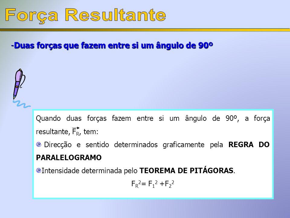 Quando duas forças fazem entre si um ângulo de 90º, a força resultante, F R, tem: Direcção e sentido determinados graficamente pela REGRA DO PARALELOGRAMO Intensidade determinada pelo TEOREMA DE PITÁGORAS.