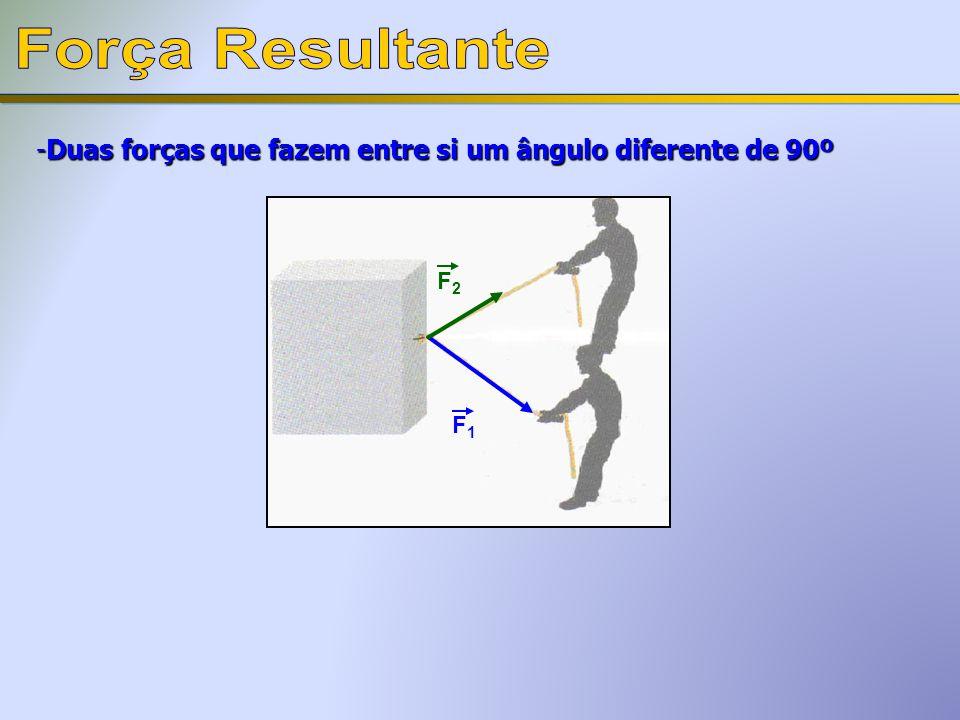 -Duas forças que fazem entre si um ângulo diferente de 90º F2F2 F1F1