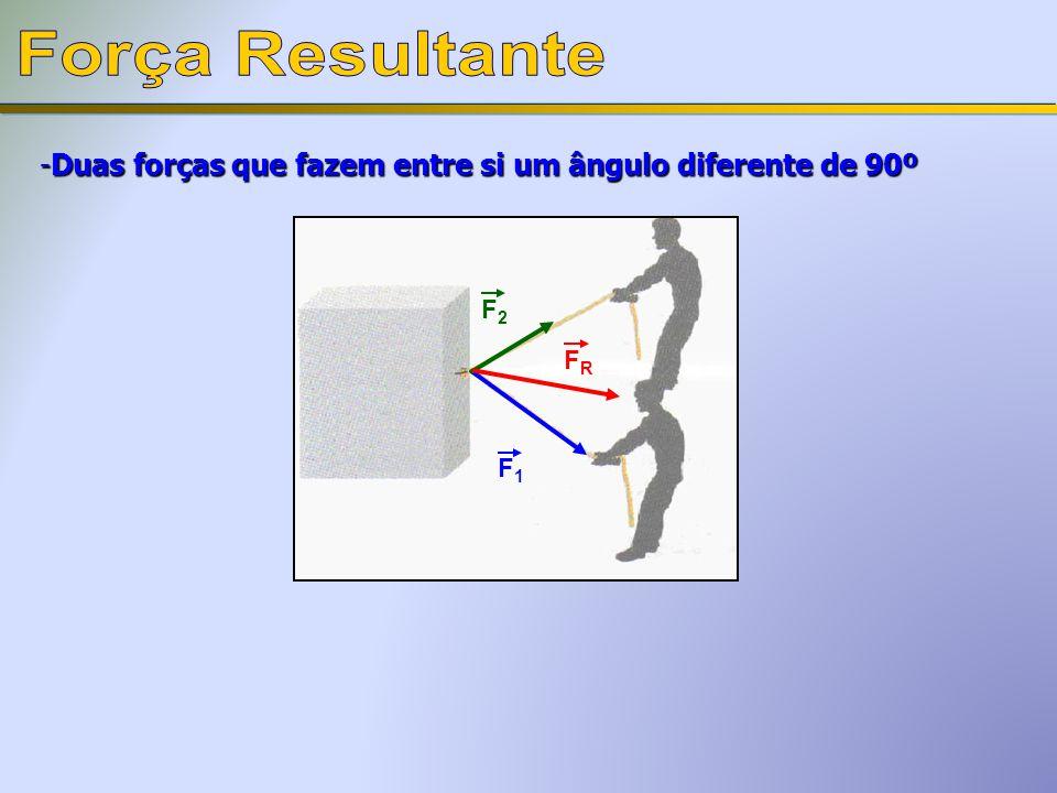 -Duas forças que fazem entre si um ângulo diferente de 90º F2F2 F1F1 FRFR