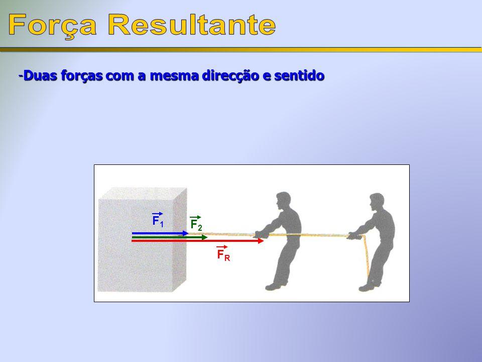 -Duas forças com a mesma direcção e sentido F1F1 F2F2 FRFR