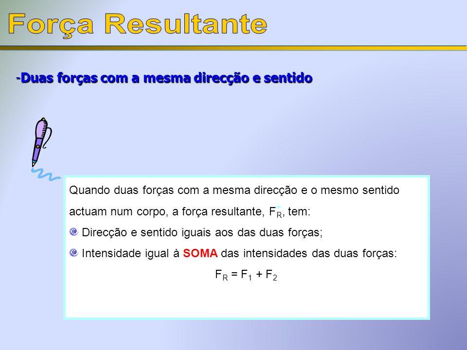Quando duas forças com a mesma direcção e o mesmo sentido actuam num corpo, a força resultante, F R, tem: Direcção e sentido iguais aos das duas forças; Intensidade igual à SOMA das intensidades das duas forças: F R = F 1 + F 2