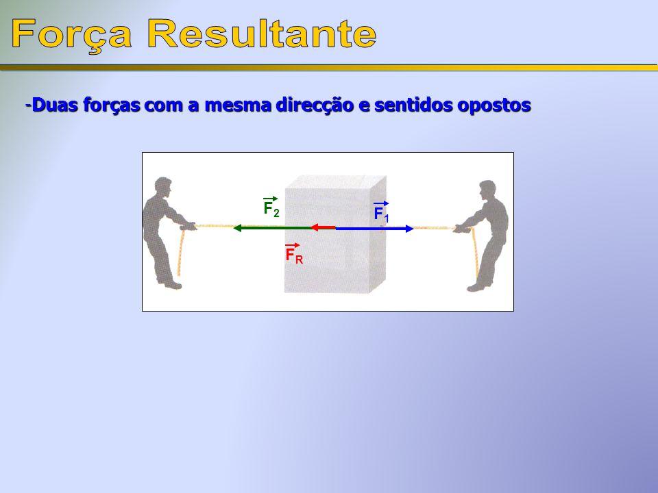 Quando duas forças com a mesma direcção mas sentidos opostos actuam num corpo, a força resultante, F R, tem: Direcção igual à das duas forças; Sentido igual ao da FORÇA COM MAIOR INTENSIDADE; Intensidade igual à DIFERENÇA das intensidades das duas forças: F R = F 2 – F 1
