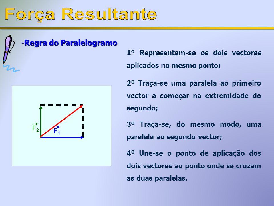 -Regra do Paralelogramo F1F1 F2F2 1º Representam-se os dois vectores aplicados no mesmo ponto; 2º Traça-se uma paralela ao primeiro vector a começar na extremidade do segundo; 3º Traça-se, do mesmo modo, uma paralela ao segundo vector; 4º Une-se o ponto de aplicação dos dois vectores ao ponto onde se cruzam as duas paralelas.