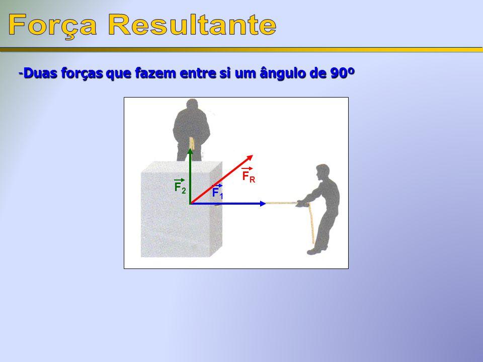 -Determinar a intensidade da força resultante F1F1 F2F2 TEOREMA DE PITÁGORAS.