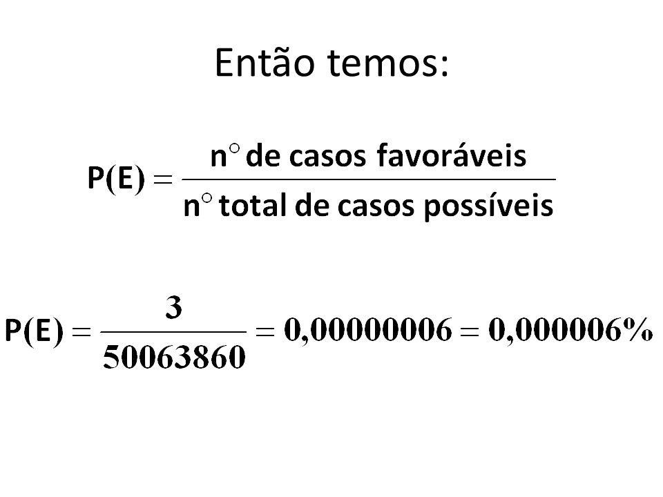 Exemplo de Combinação (sem ordem) Qual é a probabilidade de ganhar na mega sena marcando-se 3 cartões? = 50063860 resultados