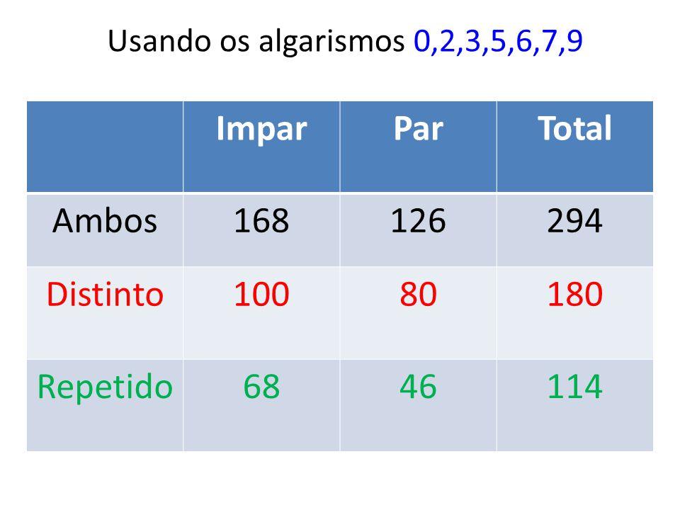 Usando os algarismos 0,2,3,5,6,7,9 e) Quantos são pares distintos ? Ex: 567, 332, 956, 536, 902, 562, 226, 576,... E 2 E 3 E 1 ou E 2 E 3 E 1 6. 5. 1