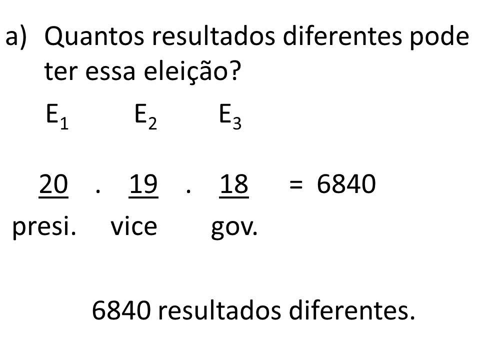 Exemplo 11: Em um país são realizadas eleições para os cargos: presidente, vice-presidente e governador. Vinte candidatos, entre eles Pedro, disputam