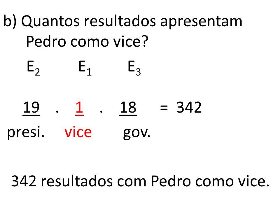 a)Quantos resultados diferentes pode ter essa eleição? E 1 E 2 E 3 20. 19. 18 = 6840 presi. vice gov. 6840 resultados diferentes.