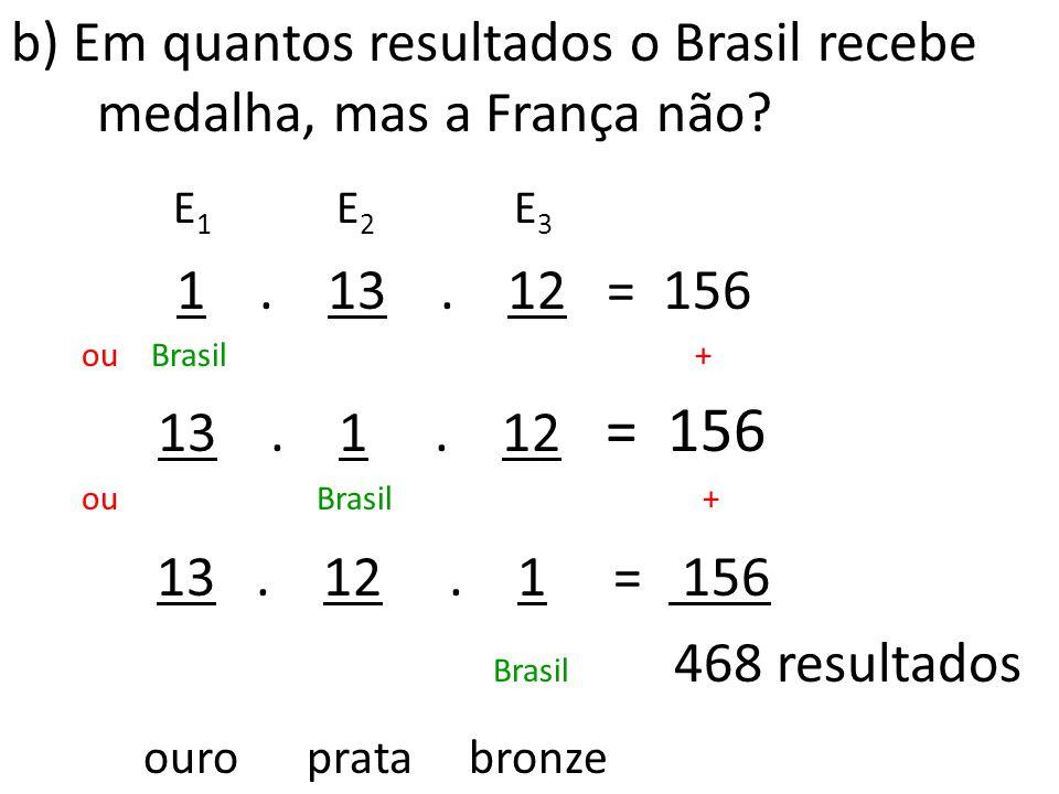 a)Quantos resultados diferentes pode ter esse torneio? E 1 E 2 E 3 15. 14. 13 = 2730 ouro prata bronze 2730 resultados diferentes.