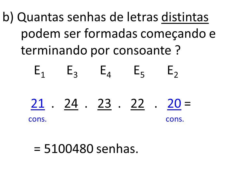 a) Quantas senhas distintas podemos formar? E 1 E 2 E 3 E 4 E 5 26. 26. 26. 26. 26 = = 11881376 senhas.