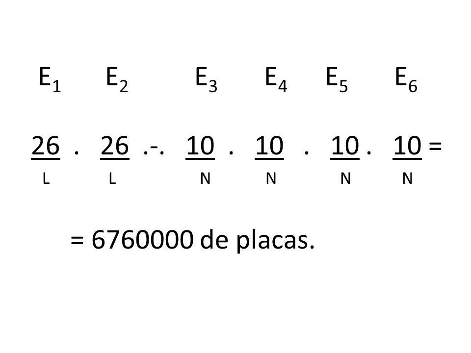 Exemplo 15: Quantos carros podem circular em um país em que as placas são formadas por 2 letras seguidas de 4 dígitos ?