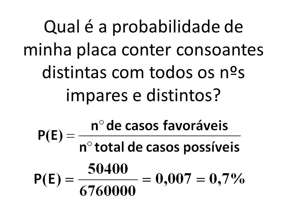 E 1 E 2 E 3 E 4 E 5 E 6 21. 20.-. 5. 4. 3. 2 = L L N N N N = 50400 de placas.