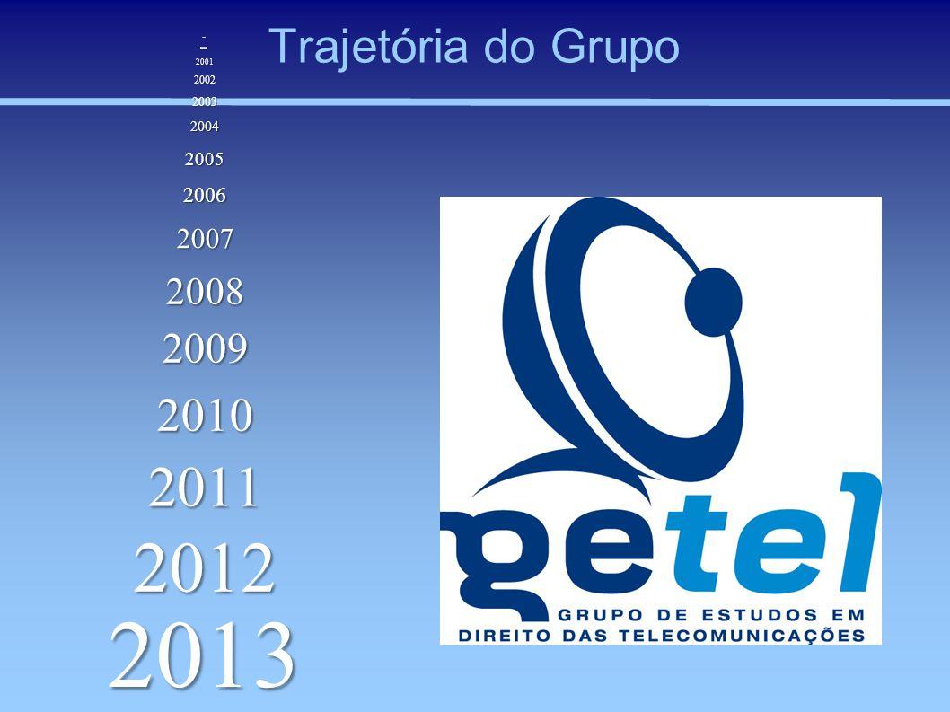 Trajetória do Grupo2009 2008 2007 2006 2005 2004 2010 2003 2002 2001 2000 1999 2011 2012 2013