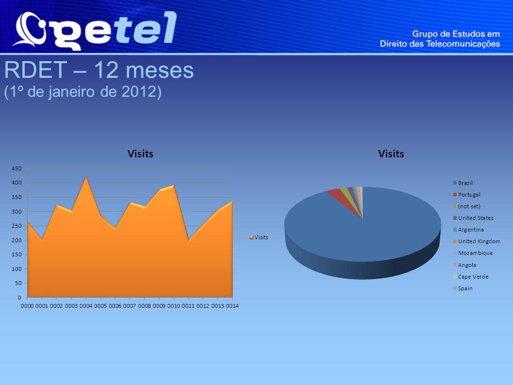 RDET – 12 meses (1º de janeiro de 2012)