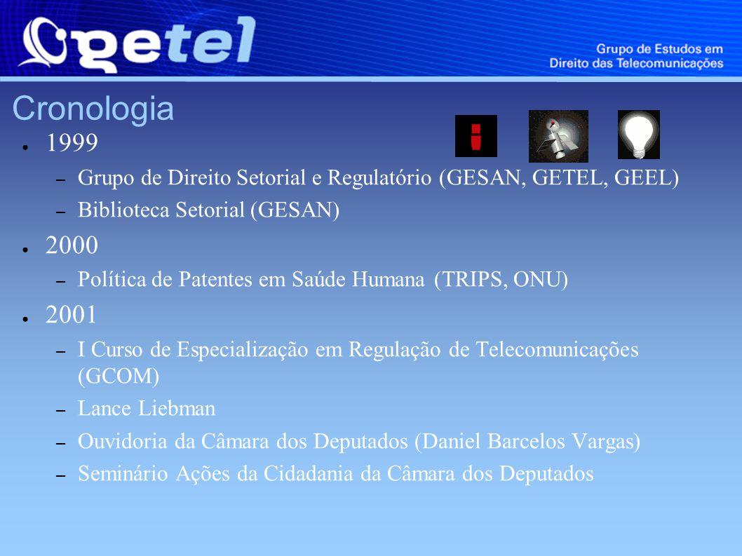 Sítio eletrônico – GETEL (Google Analytics) – Relatório GeoMap (2009-2010): Jan / Fev / Mar / Abr / Mai / Jun / Jul / Ago / Set / Out / Nov / Dez / Jan / Fev JanFevMarAbrMaiJunJulAgoSetOutNovDezJanFevJanFevMarAbrMaiJunJulAgoSetOutNovDezJanFev – Relatório GeoMap: 2011a2012 (países; cidades); 2011 (p; c); 2012 (p; c) paísescidadespcpcpaísescidadespcpc – Relatório TrafficSource (2009-2010): Jan / Fev / Mar / Abr / Mai / Jun / Jul / Ago / Set / Out / Nov / Dez / Jan / Fev JanFevMarAbrMaiJunJulAgo SetOutNovDezJanFevJanFevMarAbrMaiJunJulAgo SetOutNovDezJanFev – Relatório TrafficSource: 2011a2012 ou 2011; 2012 2011a2012201120122011a201220112012 – RDET (Google Analytics) – Relatório GeoMap (2009-2010): Set / Out / Nov / Dez / Jan / Fev / Mar / Abr / Mai / Jun / Jul / Ago / Set / Out / Nov / Dez SetOutNovDezJanFevMarAbrMaiJunJul AgoSetOutNovDezSetOutNovDezJanFevMarAbrMaiJunJul AgoSetOutNovDez – Relatório GeoMap: 2009a2012 (países; cidades) ou 2009 (p; c); 2010 (p; c); 2011 (p; c); 2012 (p; c) paísescidadespcpcpcp cpaísescidadespcpcpcp c – Relatório TrafficSource (2009-2010): Out / Nov / Dez / Jan / Fev OutNovDezJanFevOutNovDezJanFev – Relatório TrafficSource: 2009a2012 ou 2009; 2010; 2011; 2012 2009a201220092010201120122009a20122009201020112012