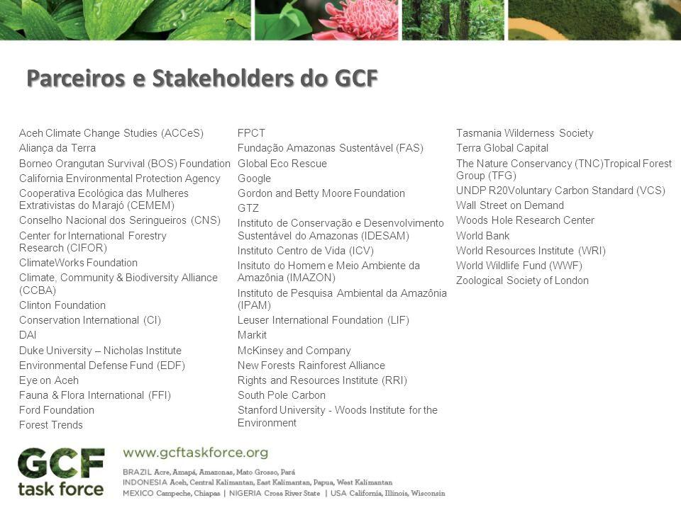 Aceh Climate Change Studies (ACCeS) Aliança da Terra Borneo Orangutan Survival (BOS) Foundation California Environmental Protection Agency Cooperativa