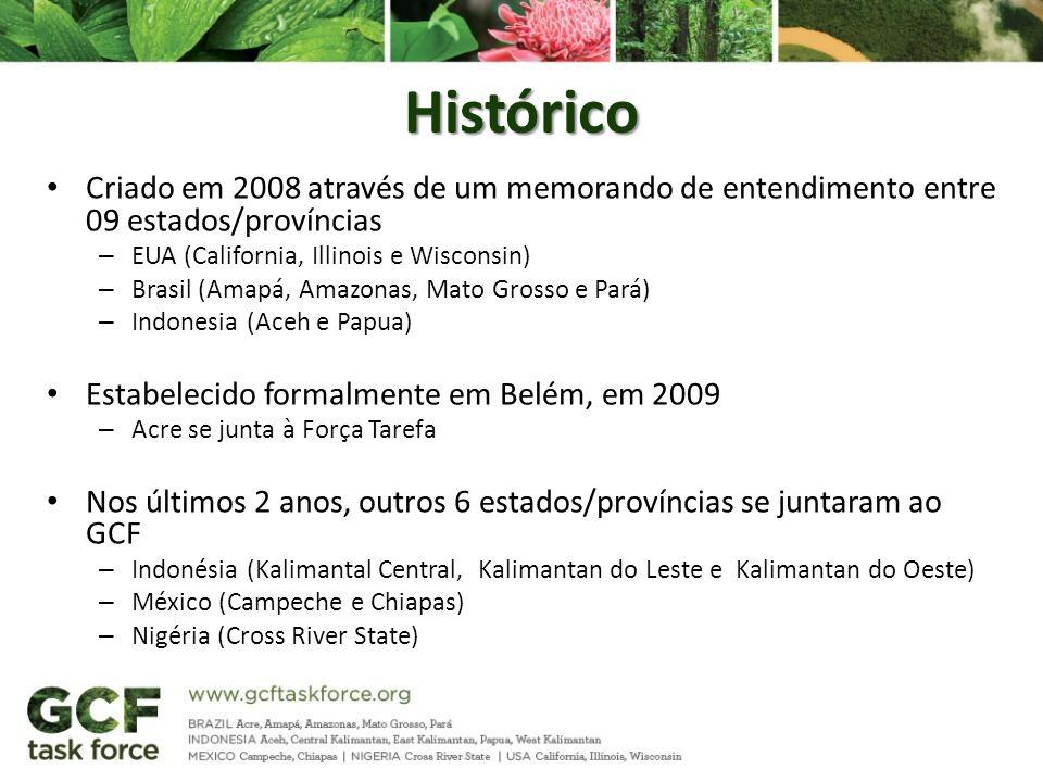Histórico Criado em 2008 através de um memorando de entendimento entre 09 estados/províncias – EUA (California, Illinois e Wisconsin) – Brasil (Amapá,