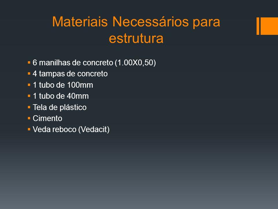 Materiais Necessários para estrutura 6 manilhas de concreto (1.00X0,50) 4 tampas de concreto 1 tubo de 100mm 1 tubo de 40mm Tela de plástico Cimento Veda reboco (Vedacit)