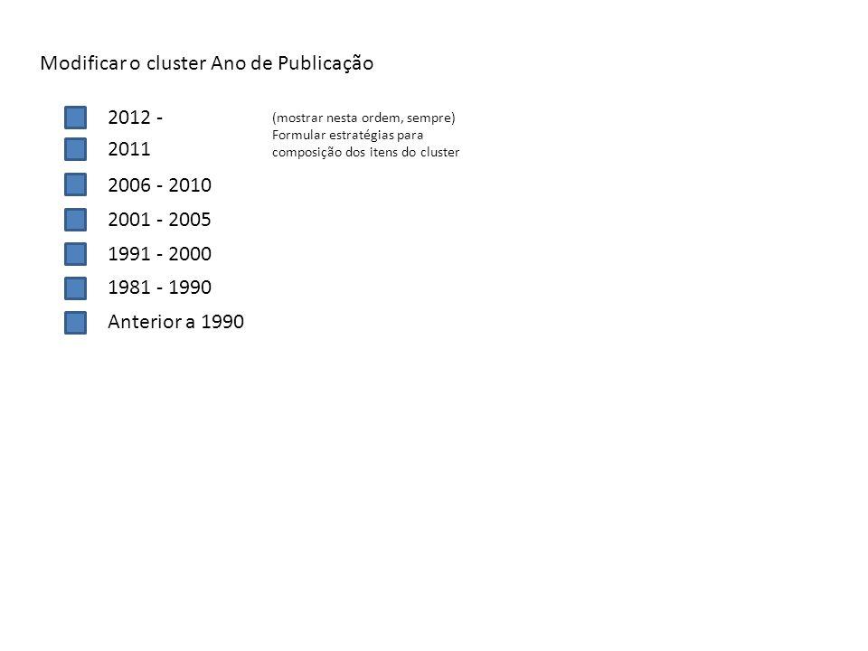Modificar o cluster Ano de Publicação 2011 2006 - 2010 2001 - 2005 1991 - 2000 1981 - 1990 Anterior a 1990 2012 - (mostrar nesta ordem, sempre) Formular estratégias para composição dos itens do cluster