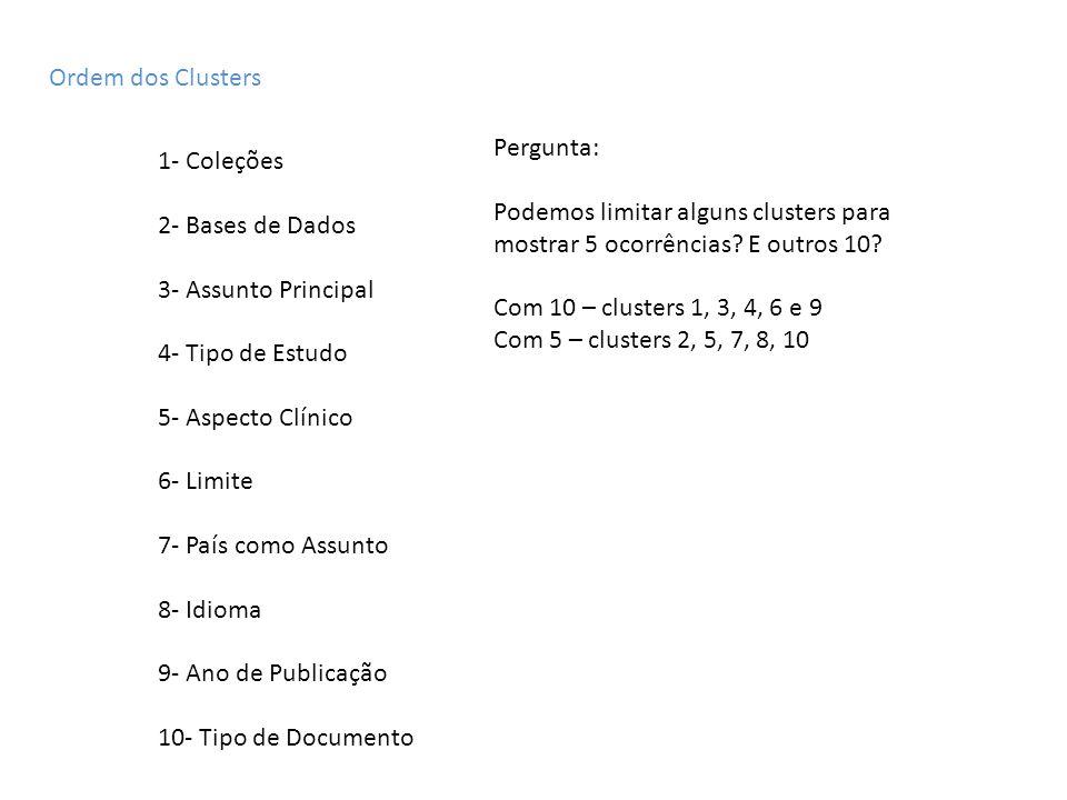 Ordem dos Clusters 1- Coleções 2- Bases de Dados 3- Assunto Principal 4- Tipo de Estudo 5- Aspecto Clínico 6- Limite 7- País como Assunto 8- Idioma 9- Ano de Publicação 10- Tipo de Documento Pergunta: Podemos limitar alguns clusters para mostrar 5 ocorrências.